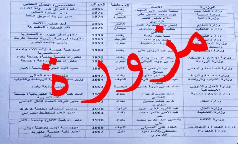 خمس تشكيلات وزارية خلال أربعة أيام، فمن يقف وراء إطلاق هذه التشكيلات المفبركة لحكومة الكاظمي ؟